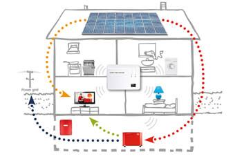 IBC SOLAR energy storage solutions